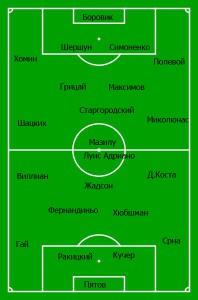 Арсенал - Шахтёр анонс
