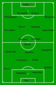 Кривбасс - Черноморец фото